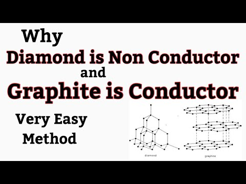 Why diamond is non conductor and graphite is conductor