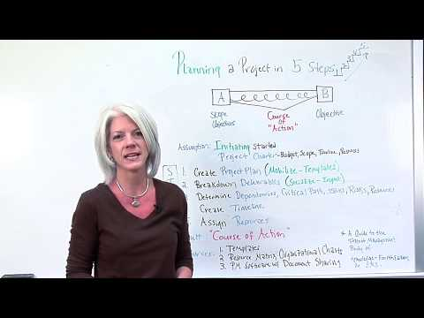 Project planning process: 5 steps to project management planning