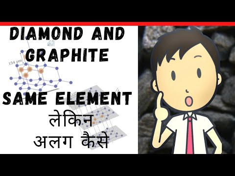 Allotropes of carbon, diamond vs graphite solid state class 12 chemistry, class 10 science #shorts