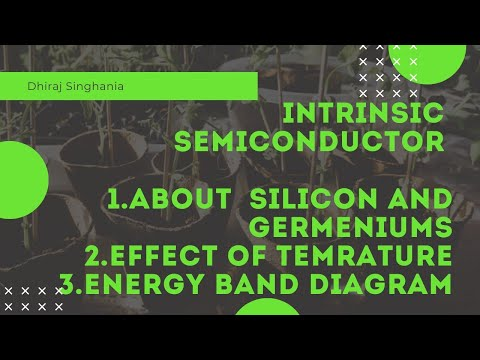 Intrinsic semiconductor , effect of temprature, energy band diagram in hindi / english