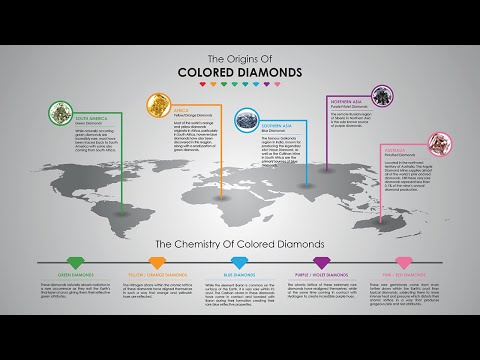 Question mark - gia certified fancy colored diamonds