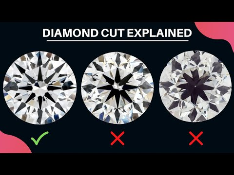 Diamond cut - quality and price comparison - hearts and arrows explained