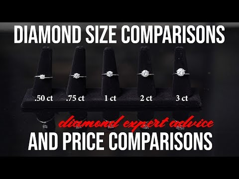 Diamond carat size comparison with pricing for round diamonds .50 -.75 to 1 carat- to a 3 carat