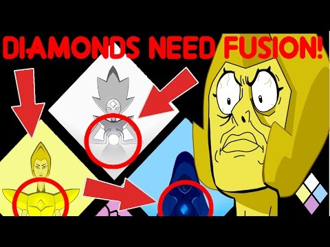 The diamonds need fusion for power!- steven universe theory (500 sub special)