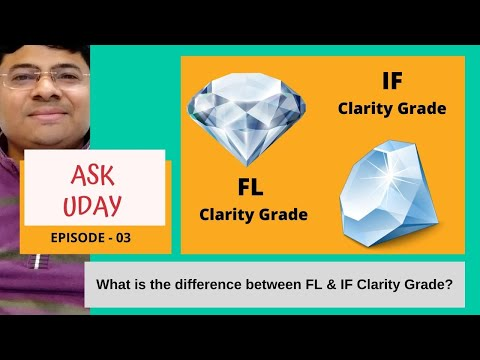 What is the difference between fl & if clarity grade diamond | du-gemology