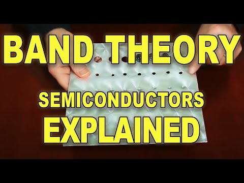 Band theory (semiconductors) explained